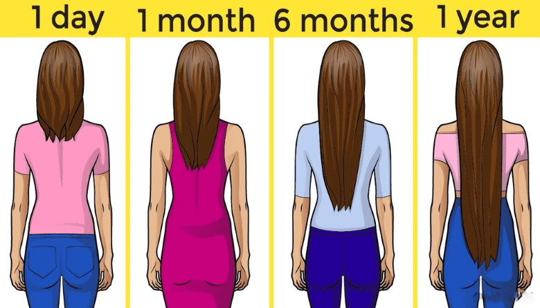 How to Make Your Hair Grow Faster - FoodiesPanda