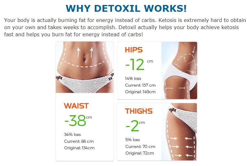 detoxil burn diet