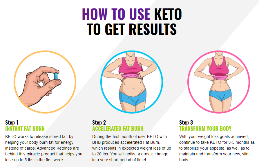 diamond keto